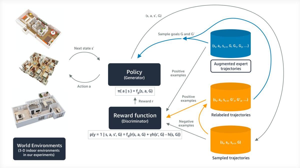 IRL methodology.png