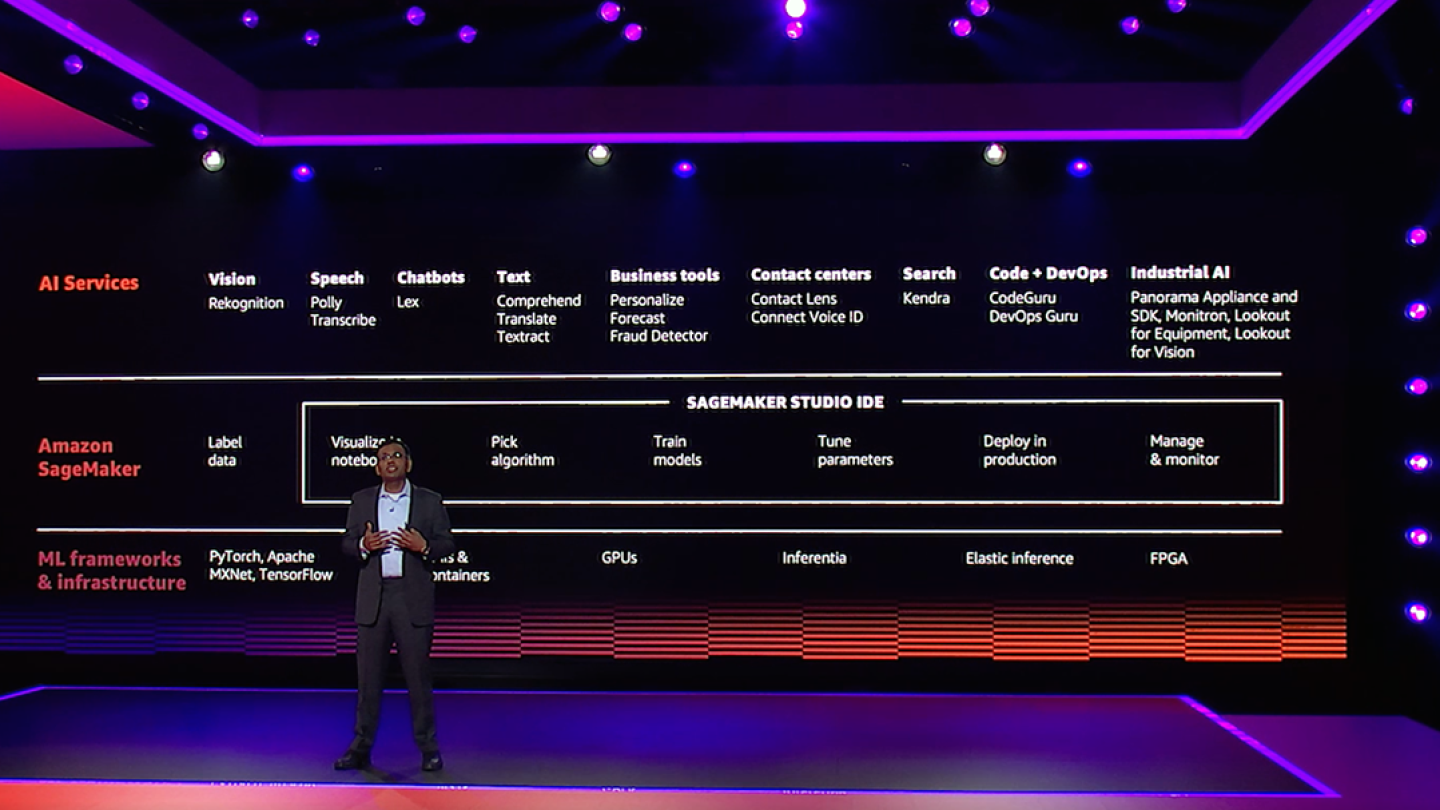 Swami Sivasubramanian,VP of machine learning, AWS, delivering machine learning keynote at re:Invent 2020