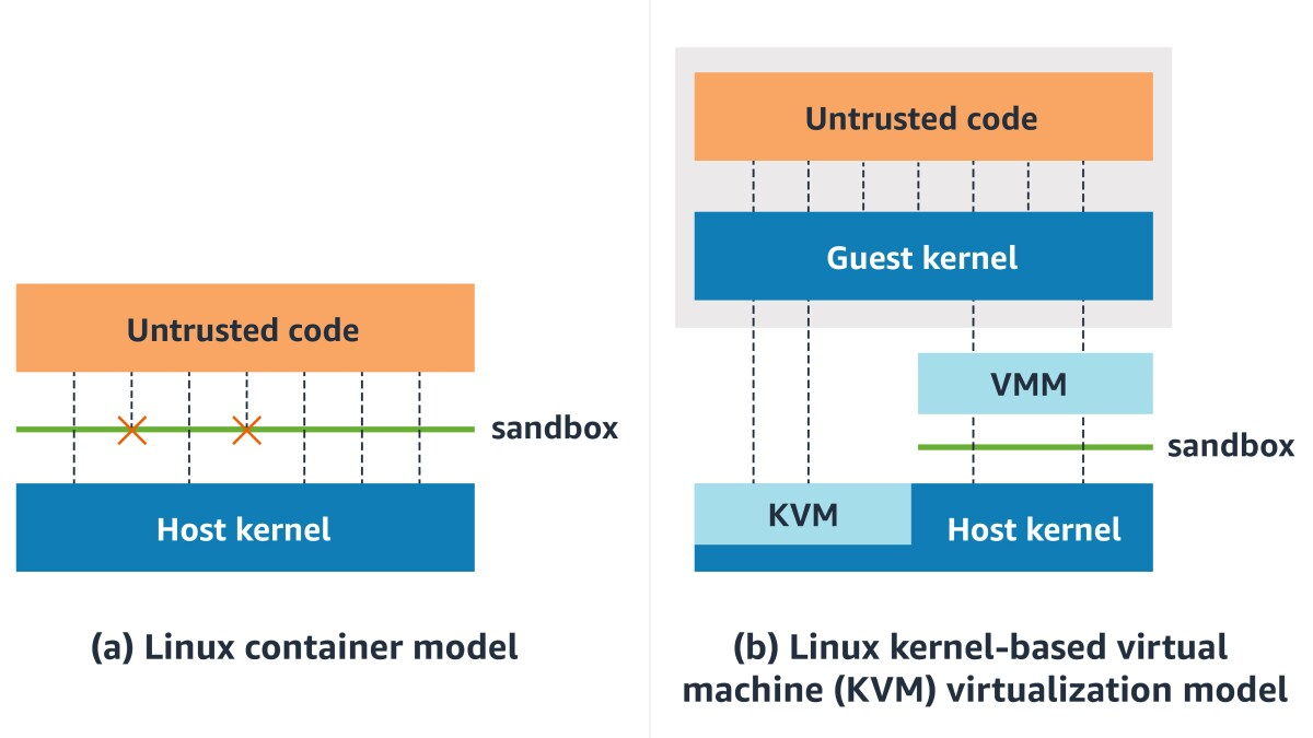 Containers vs. VMs.jpg
