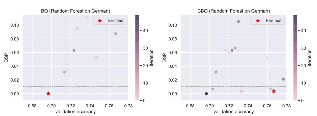 BO vs CBO.png
