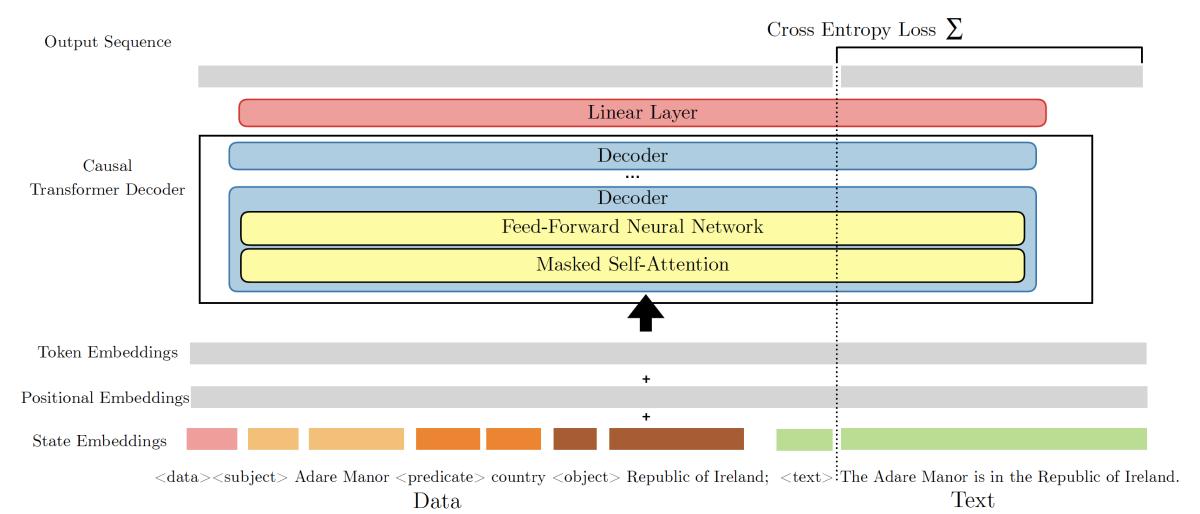 DataTuner architecture.png
