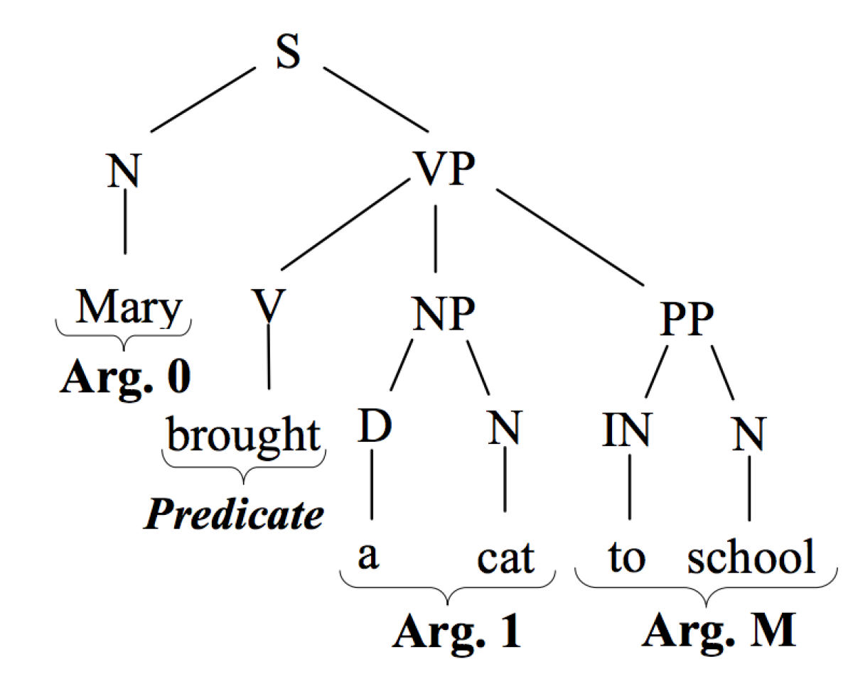 Parse_tree.png._CB456832907_.png