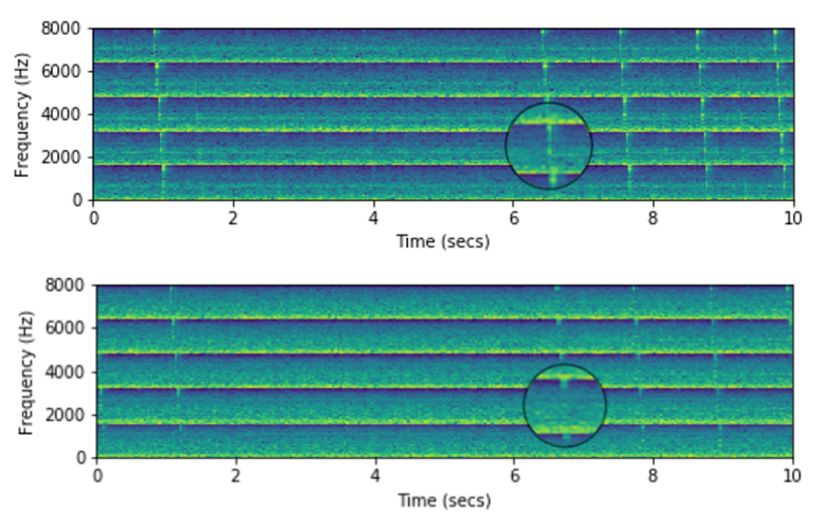 Spectrograms of audio clips recorded from a normal valve and a faulty valve.