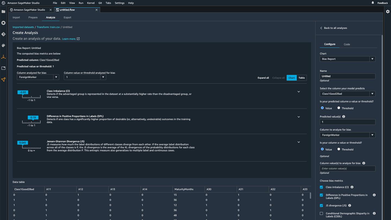 A screenshot from SageMaker Clarify