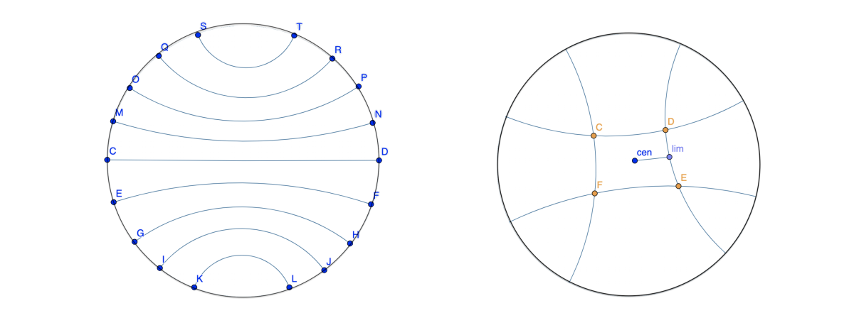 Horocyles and hyperboloid.png