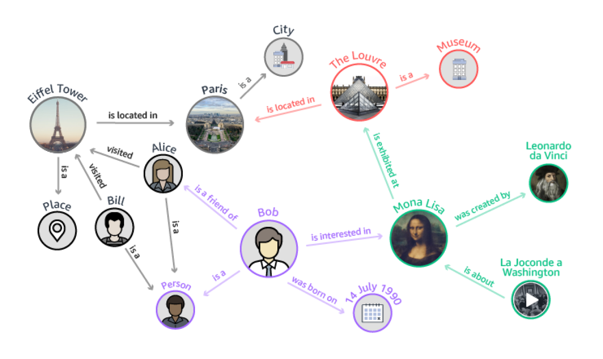 knowledge-graph.png._CB453975899_.png