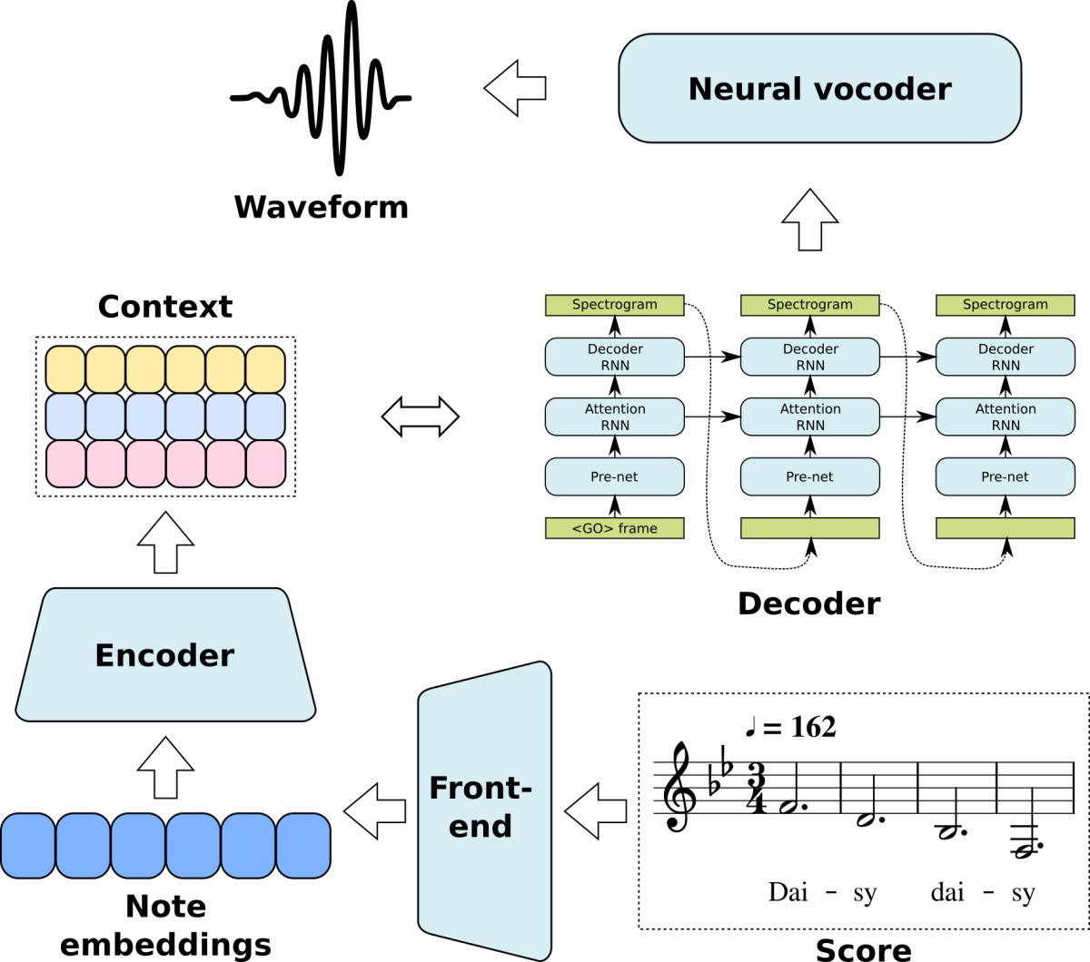 architecture_diagram.png