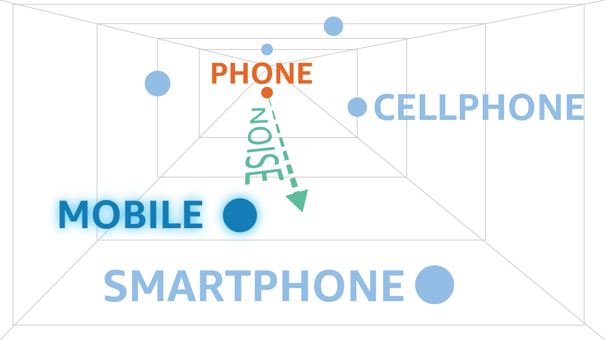Embedding space-phone.png