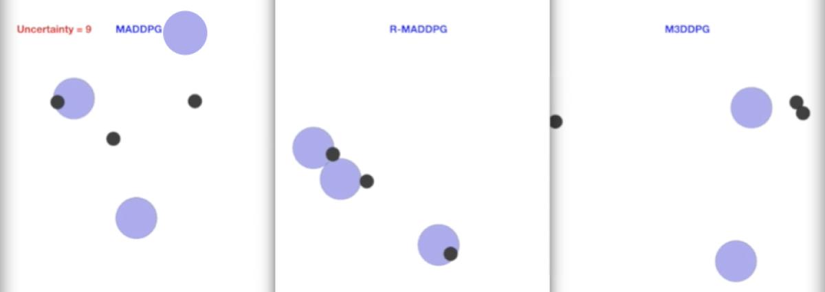 Results of collaborative-navigation simulation