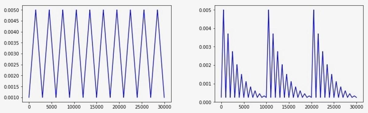 Learning_rate_comparison_(1).jpg._CB458139123_.jpg